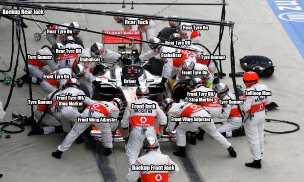 pitstop formule 1